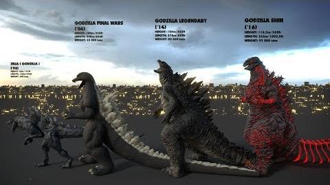 EVOLUTION of GODZILLA- Size Comparison