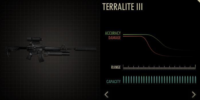 Terralite III
