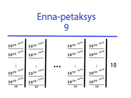 Enna-petaxis