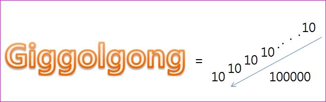 Giggolgong