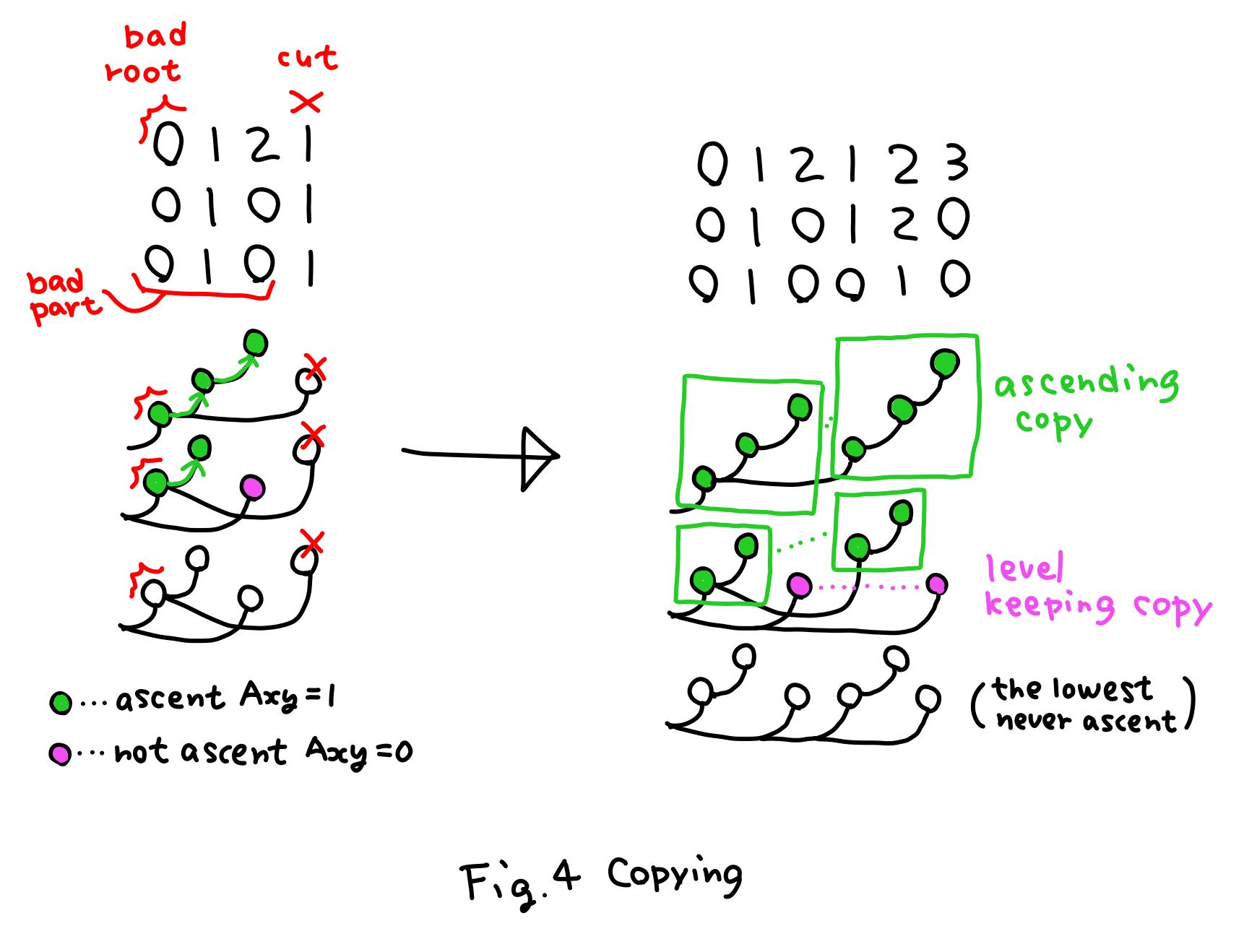 Bashicu matrix system