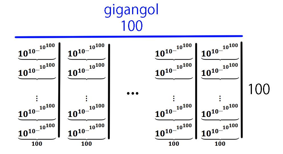 Gigangol