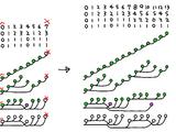 Bashicu矩陣系統