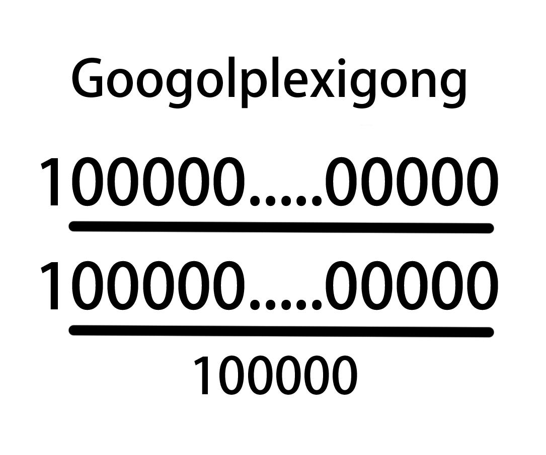 グーゴルプレクシゴング