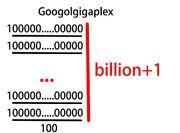 1000px-Googolgigaplex.jpg