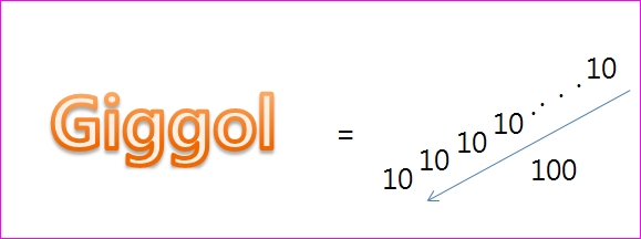 Giggol