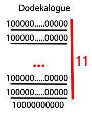Dodekalogue.jpg