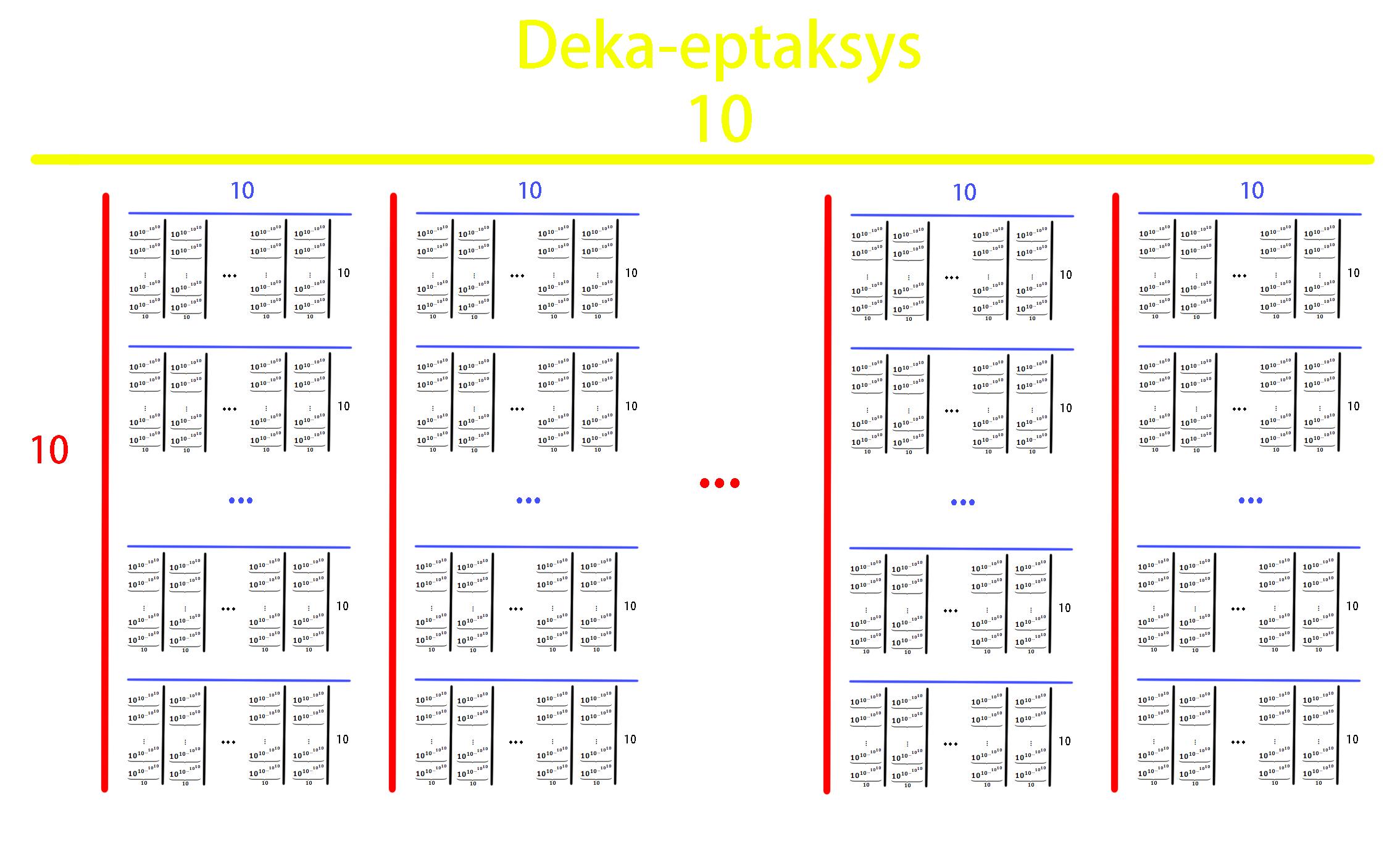 Deka-eptaxis