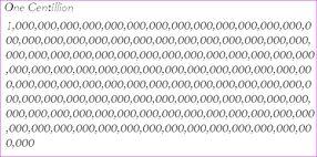 Centillion Decimal.jpg