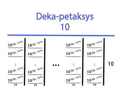 Deka-petaxis