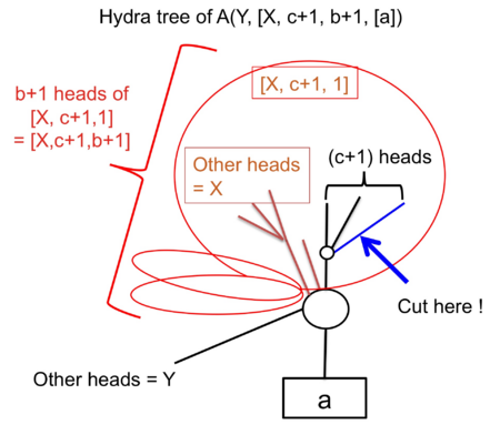 2nest-hydra1.png
