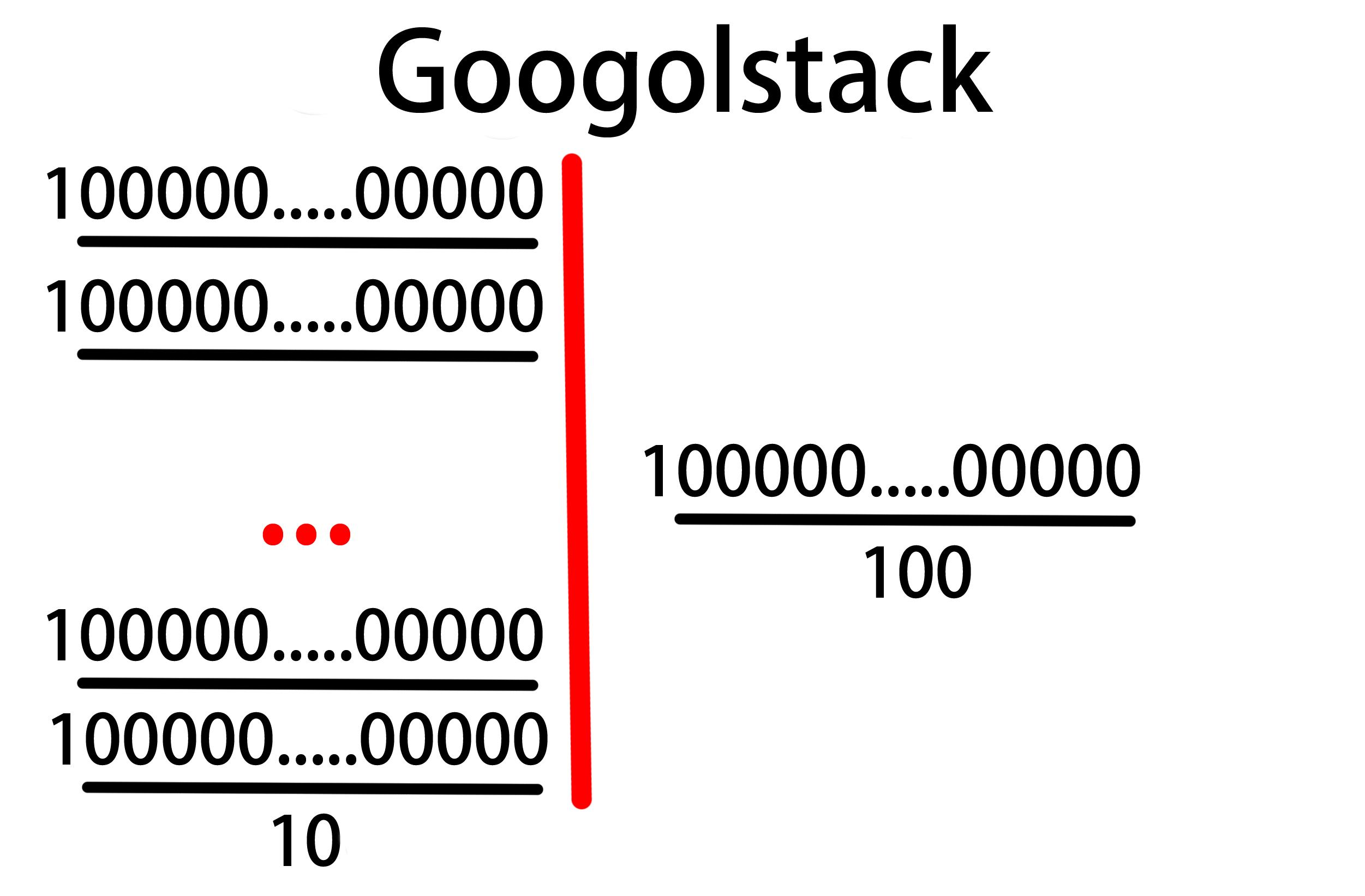 Googol-stack