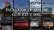 Gran Turismo Evolution of Nissan Skyline R33 GT-R V SPEC