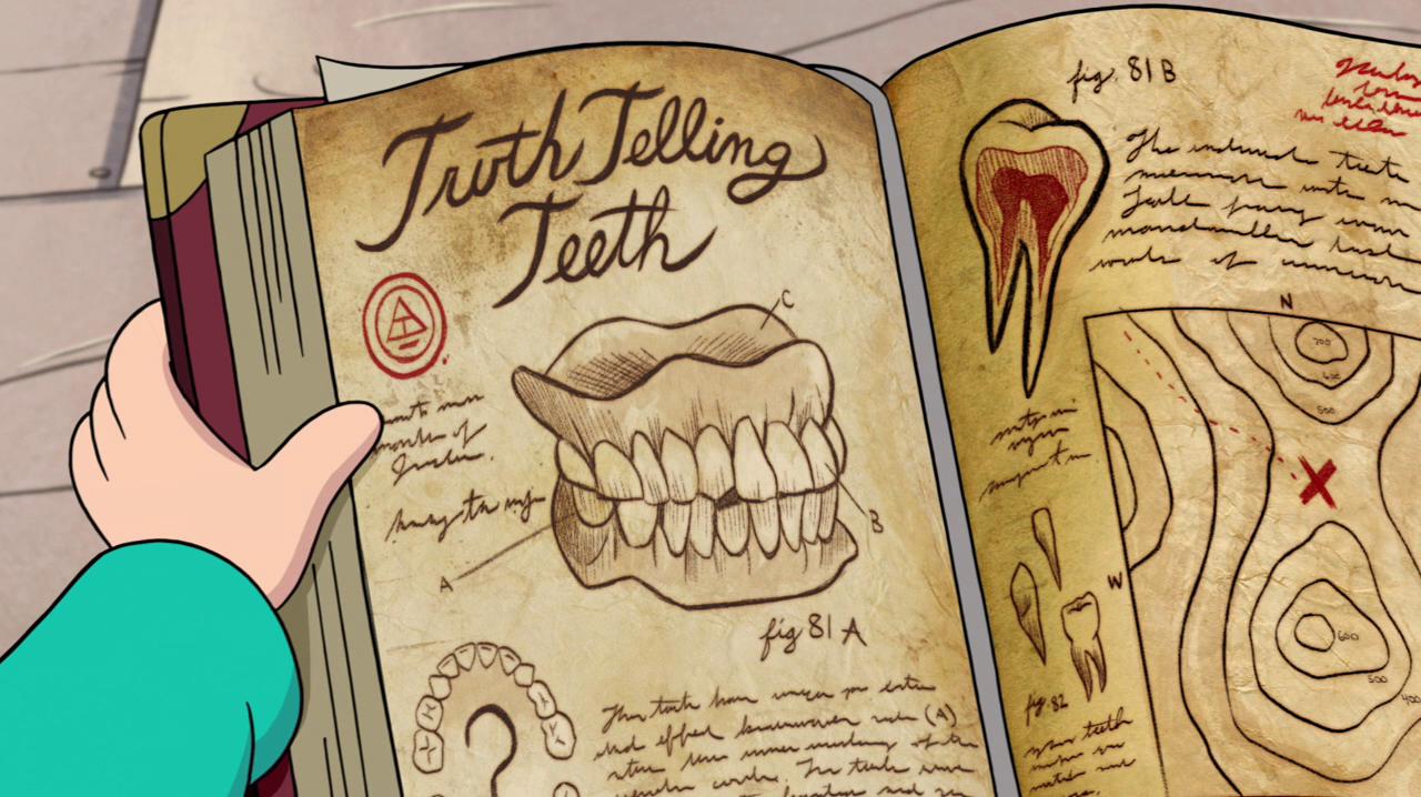 Зубы правды