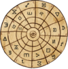 The Author's Cipher