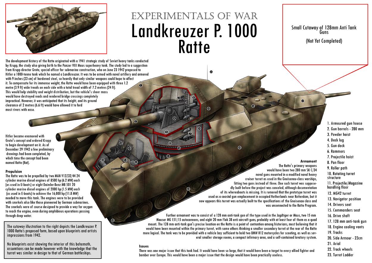 P_1000_Ratte_Tank_Cutaway_by_VonBrrr.jpg