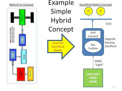 Hybrid Concept 1.jpg