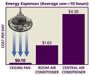 Graph-energy savings.jpg