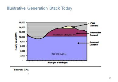 Illustrative generation.jpg