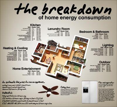 HomeEnergyUsage.jpg