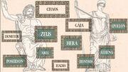 Organigramm der Götter.jpg