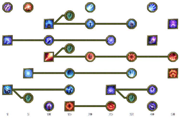 Skill tree mobile inquisitor.png