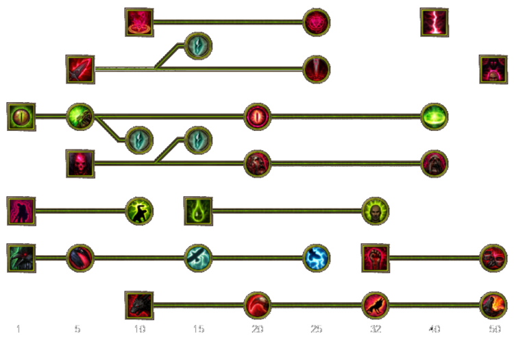 Skill tree mobile occultist.png