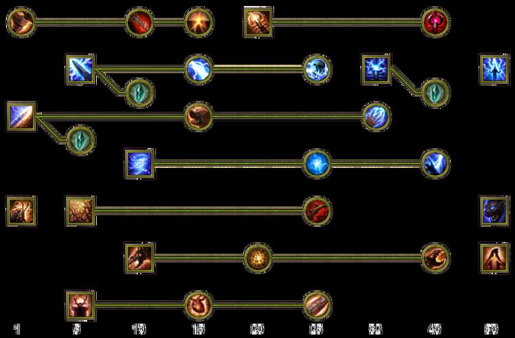 Skill tree mobile shaman.png