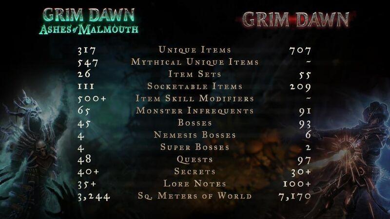GD vs GDX02.jpg