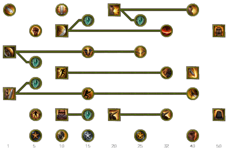 Skill tree mobile soldier.png