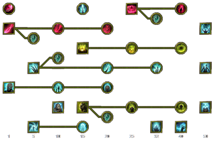 Skill tree mobile necromancer.png