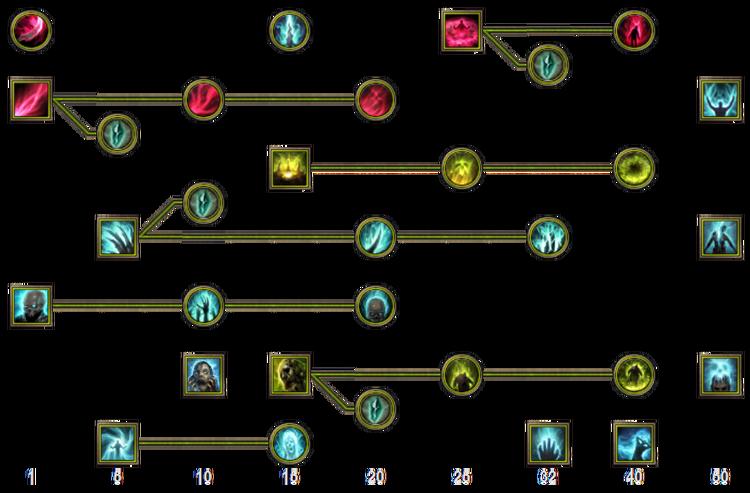 Skill tree mobile necromancer.png