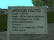 Bridge Facts (SA)
