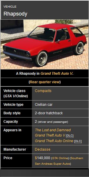 Screenshot 2020-05-08 Rhapsody.png
