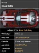 Screenshot 2020-05-06 Beast GTS