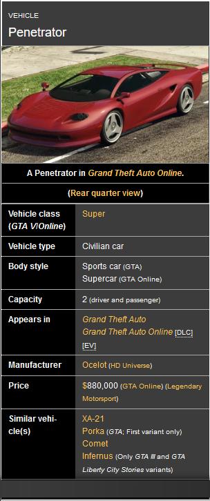 Screenshot 2020-06-15 Penetrator.png