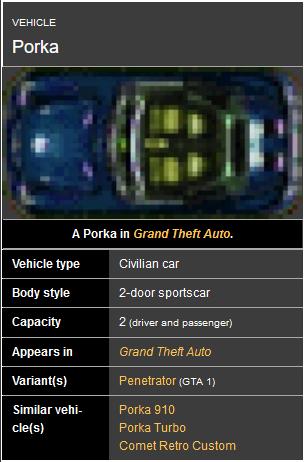 Screenshot 2020-07-10 Porka.png