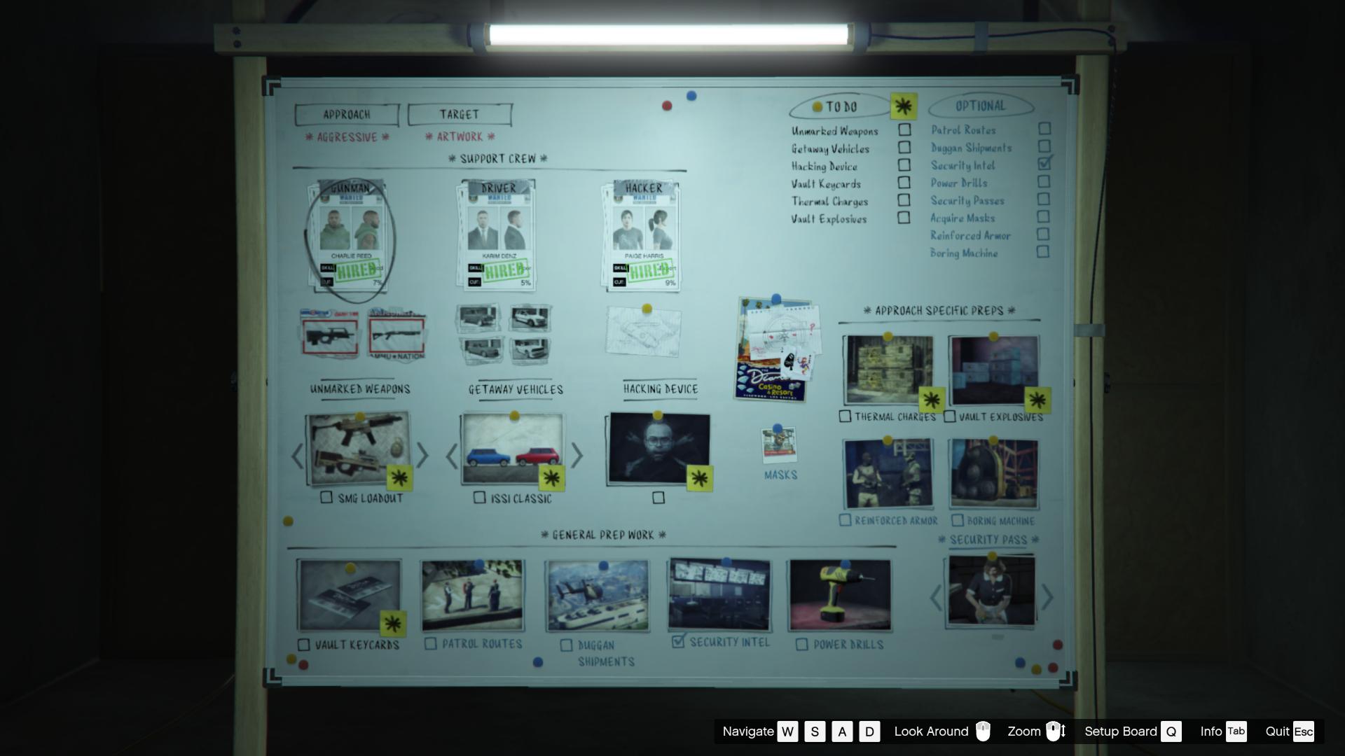 Heist Crew Members in GTA Online