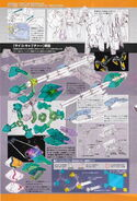 Mobile Suit Gundam Narrative Mechanical Archives Vol. 2 - Page 2