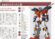 MSZ-013 Mass Production Type ZZ Gundam info