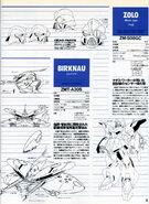 Birknau Zolo Mazis Type Lineart