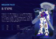 F90E profile