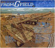Linear Artillery