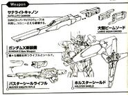 Gx-newweapons