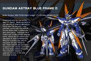 MBF-P03D Gundam Astray Blue Frame D - Data
