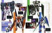 Minitokyo.Mobile.Suit.Gundam.00.Scans 455895