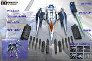 GNR-010 0 Raiser Weapons