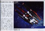 GN Archer Article