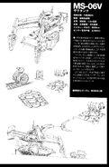 MS-06V - Zaku Tank - SpecsTechDetailDesign
