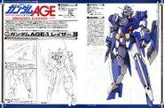 AGE-1R AGE-1 Razor